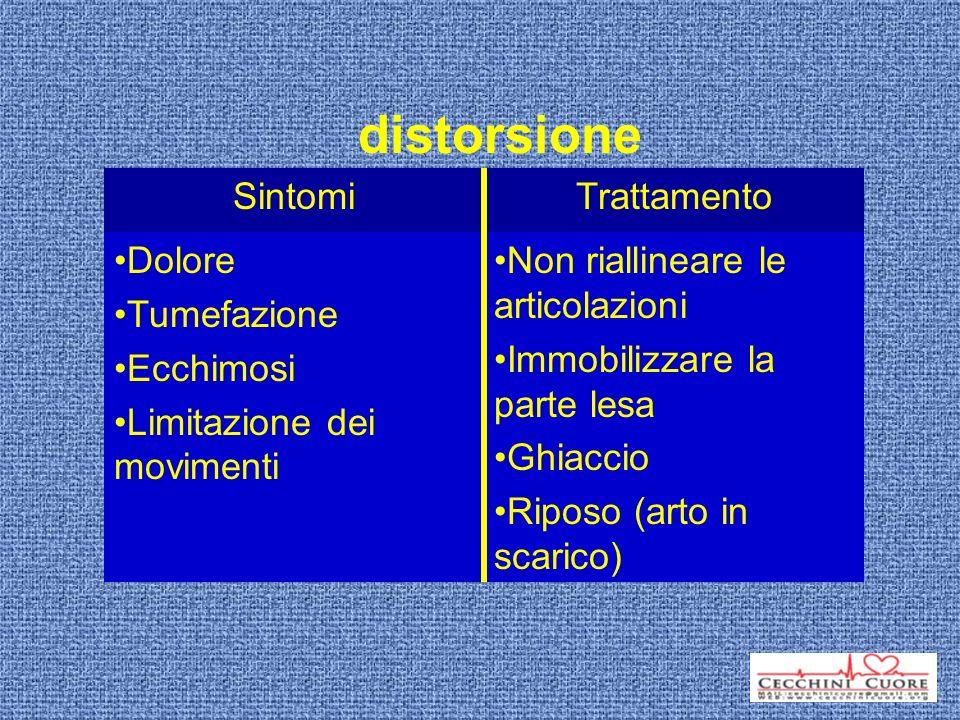 distorsione Sintomi. Trattamento. Dolore. Tumefazione. Ecchimosi. Limitazione dei movimenti. Non riallineare le articolazioni.