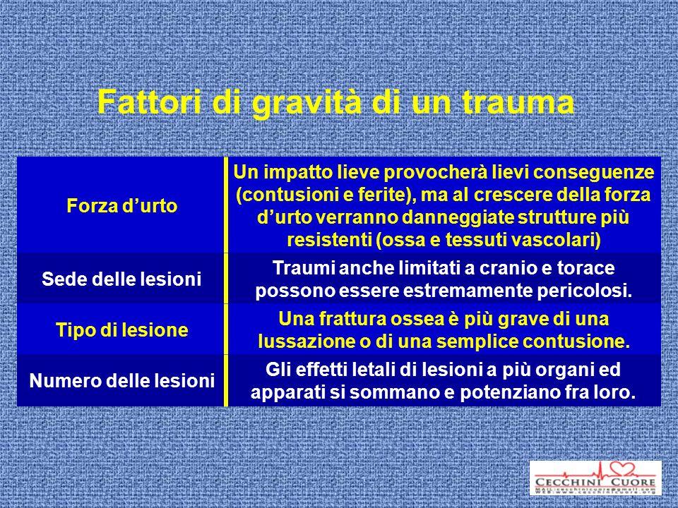 Fattori di gravità di un trauma