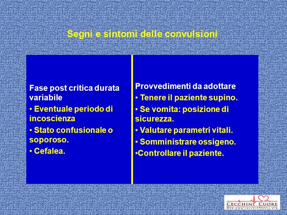 Segni e sintomi delle convulsioni