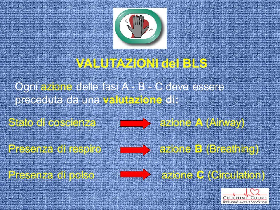 VALUTAZIONI del BLS Ogni azione delle fasi A - B - C deve essere preceduta da una valutazione di: