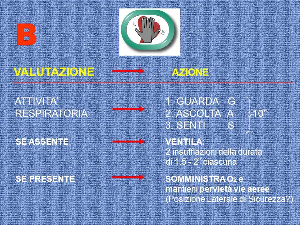 B VALUTAZIONE AZIONE ATTIVITA' 1. GUARDA G