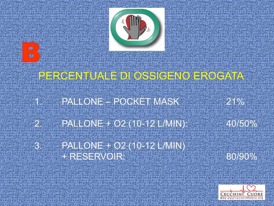 B PERCENTUALE DI OSSIGENO EROGATA 1. PALLONE – POCKET MASK 21%