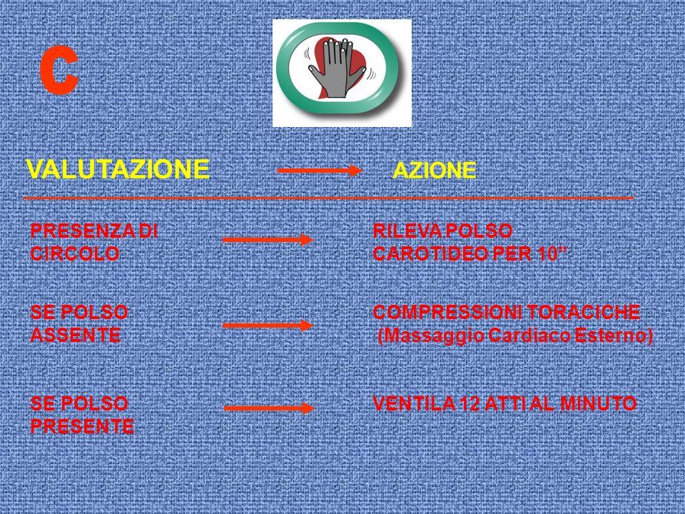 C VALUTAZIONE AZIONE PRESENZA DI RILEVA POLSO