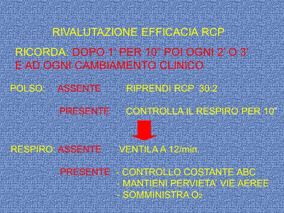 RIVALUTAZIONE EFFICACIA RCP