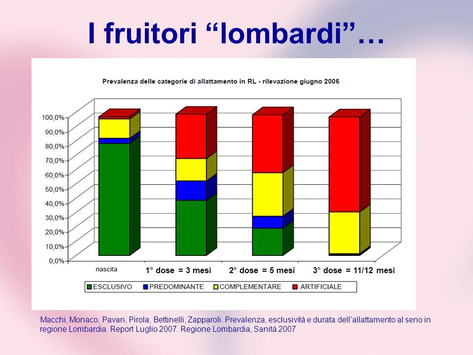 I fruitori lombardi …