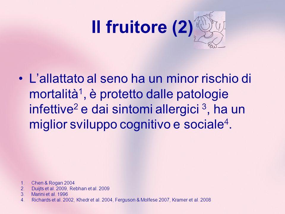 Il fruitore (2)