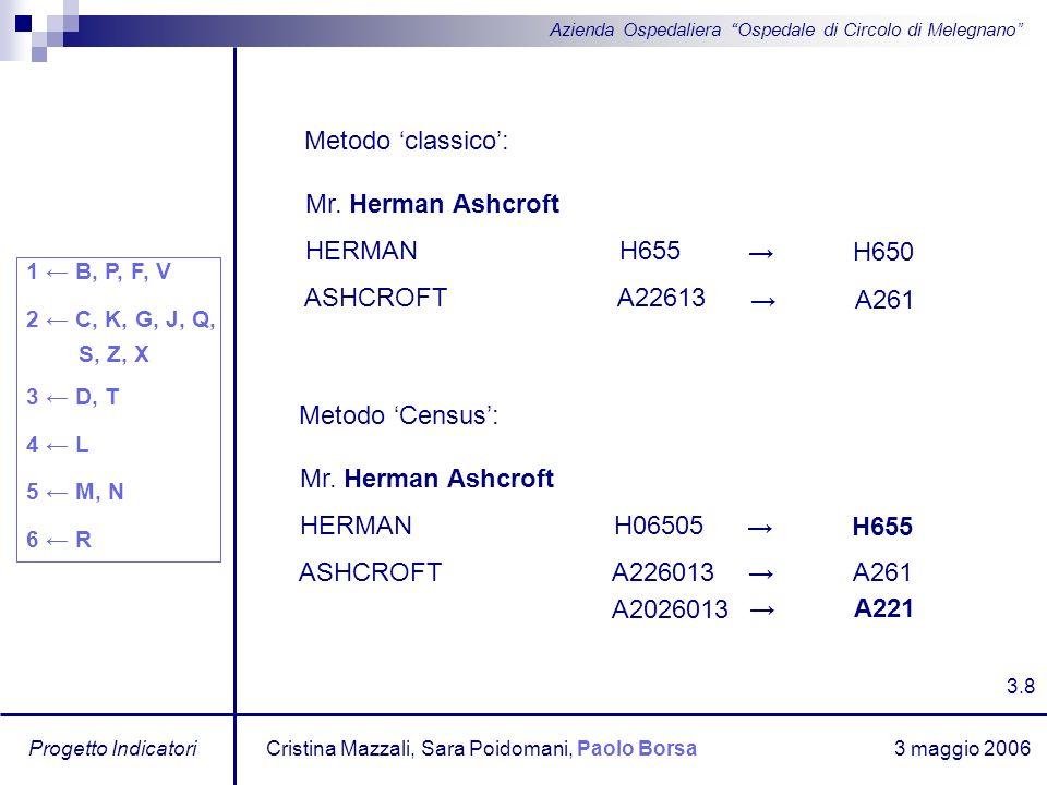 Metodo 'classico': Mr. Herman Ashcroft HERMAN H655 → H650 ASHCROFT