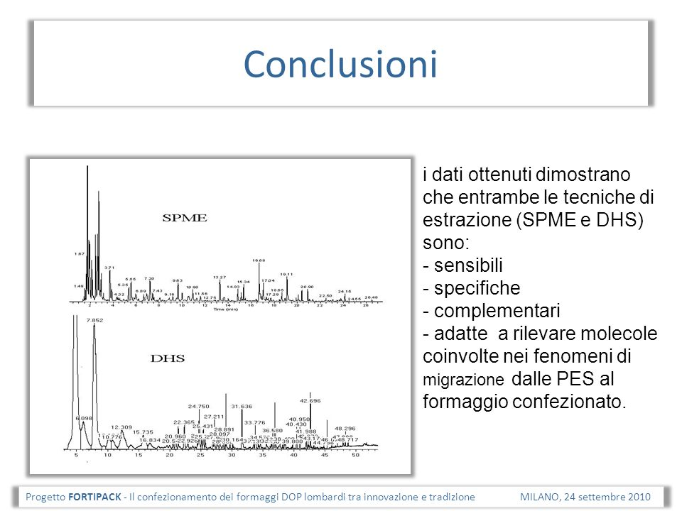 Conclusioni i dati ottenuti dimostrano che entrambe le tecniche di estrazione (SPME e DHS) sono: sensibili.