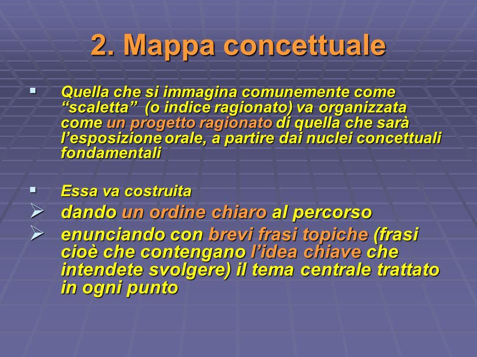 2. Mappa concettuale dando un ordine chiaro al percorso