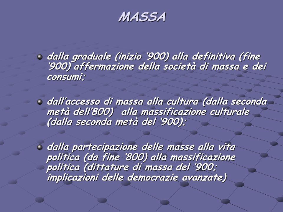 MASSAdalla graduale (inizio '900) alla definitiva (fine '900) affermazione della società di massa e dei consumi;