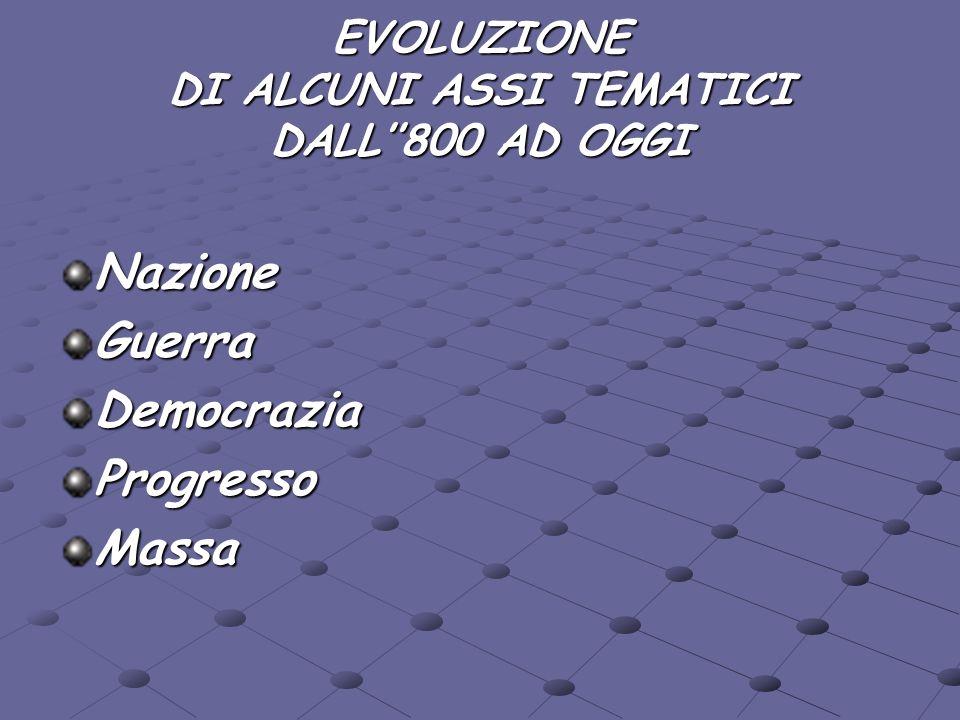 EVOLUZIONE DI ALCUNI ASSI TEMATICI DALL''800 AD OGGI