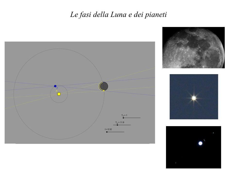 Le fasi della Luna e dei pianeti