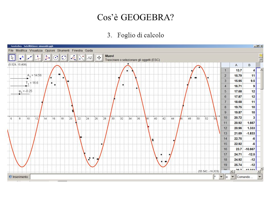 Cos'è GEOGEBRA Foglio di calcolo
