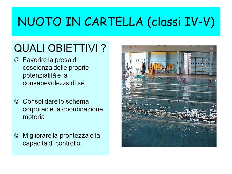NUOTO IN CARTELLA (classi IV-V)