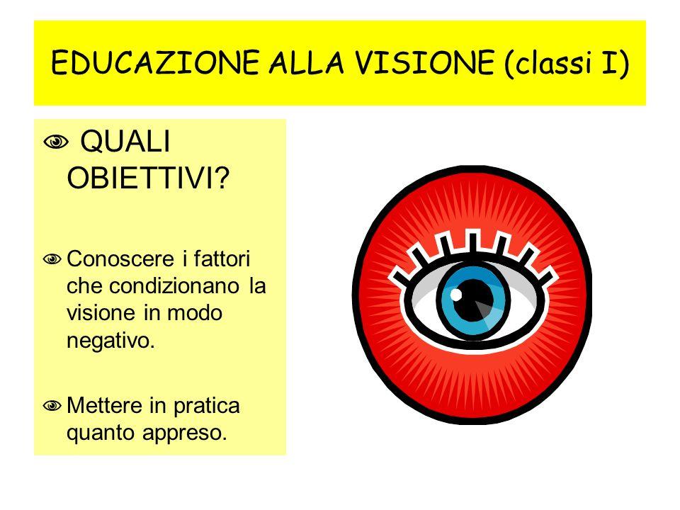 EDUCAZIONE ALLA VISIONE (classi I)