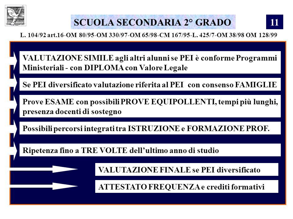 SCUOLA SECONDARIA 2° GRADO 11