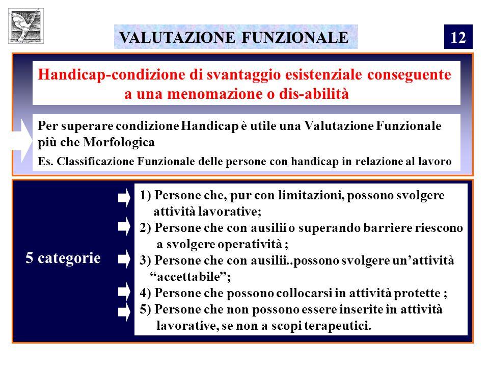 VALUTAZIONE FUNZIONALE 12