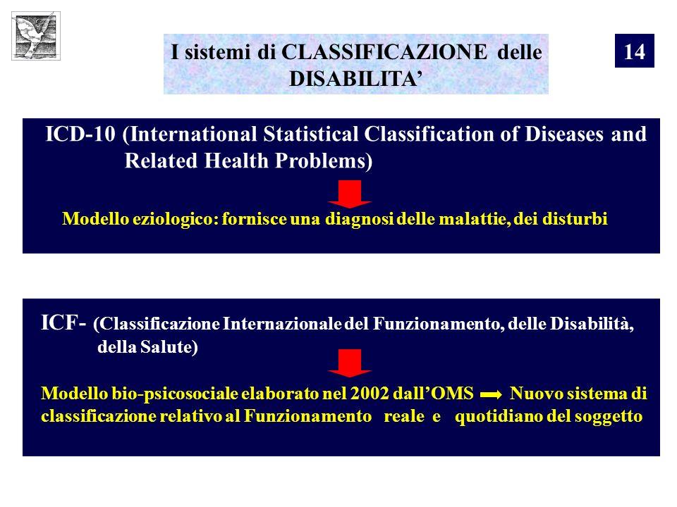 I sistemi di CLASSIFICAZIONE delle DISABILITA' 14