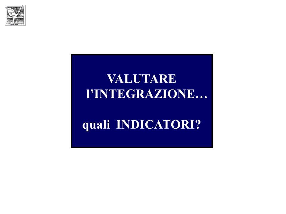 VALUTARE l'INTEGRAZIONE… quali INDICATORI