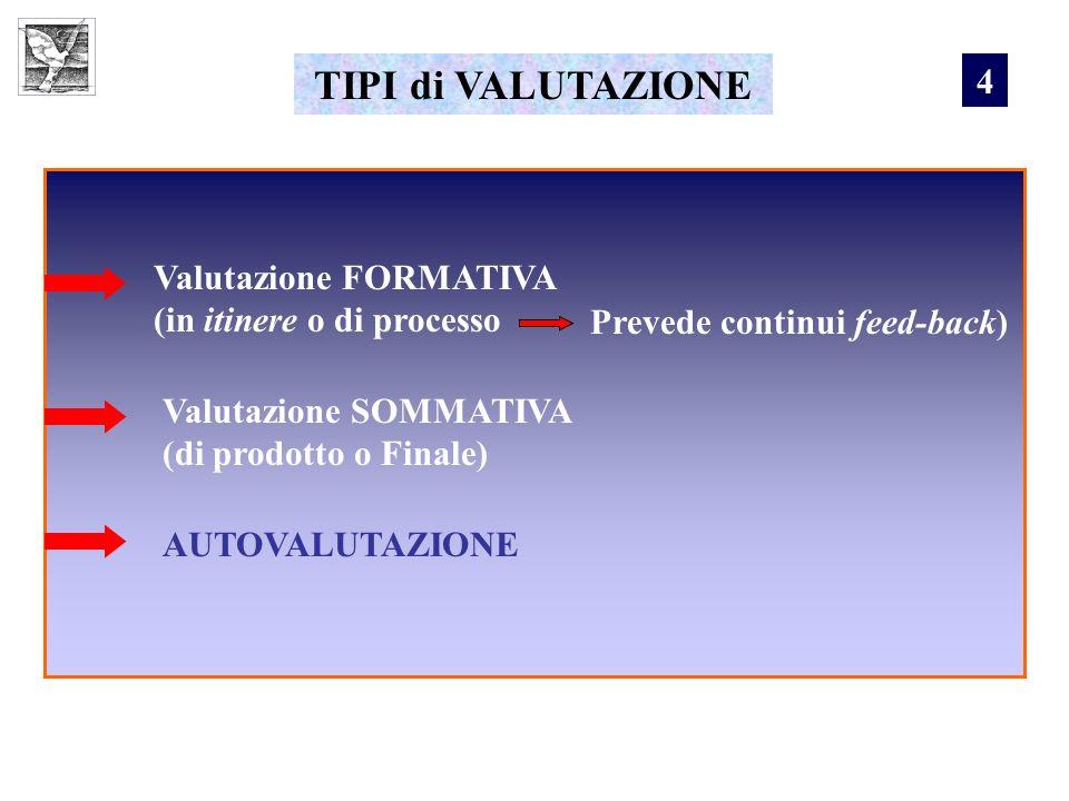 TIPI di VALUTAZIONE 4 Valutazione FORMATIVA (in itinere o di processo