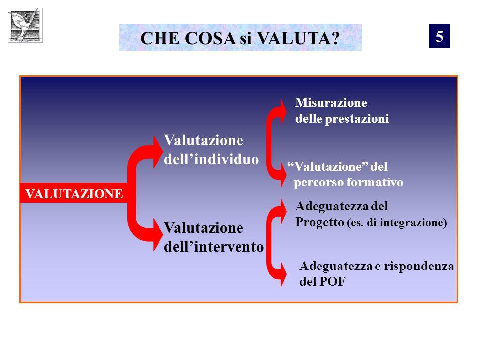 CHE COSA si VALUTA 5 Valutazione dell'individuo Valutazione