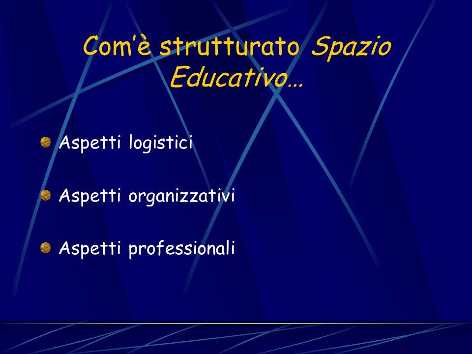 Com'è strutturato Spazio Educativo…