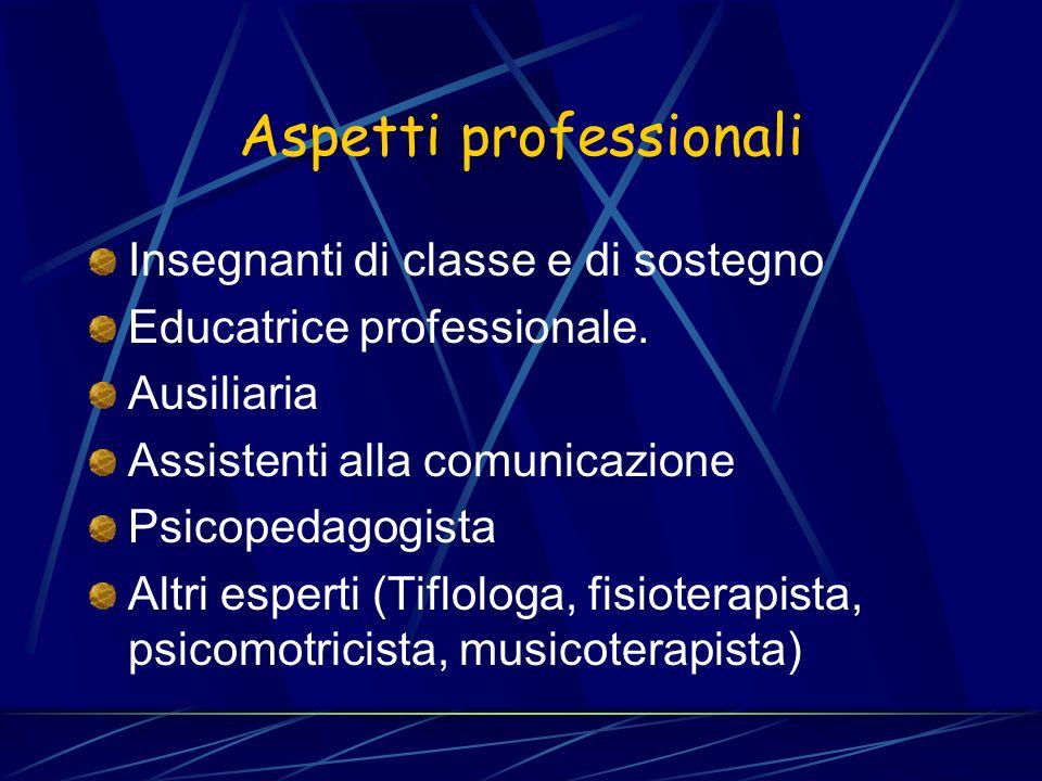 Aspetti professionali