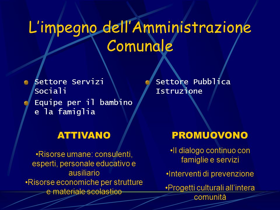 L'impegno dell'Amministrazione Comunale