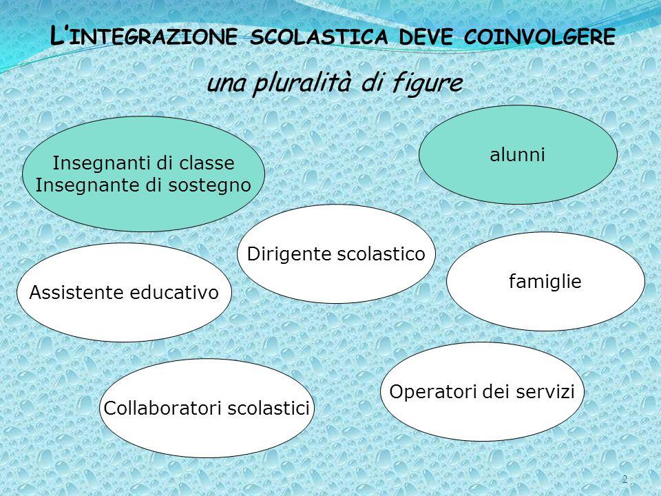 L'integrazione scolastica deve coinvolgere