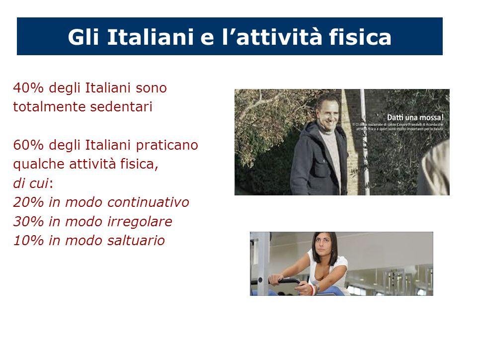 Gli Italiani e l'attività fisica