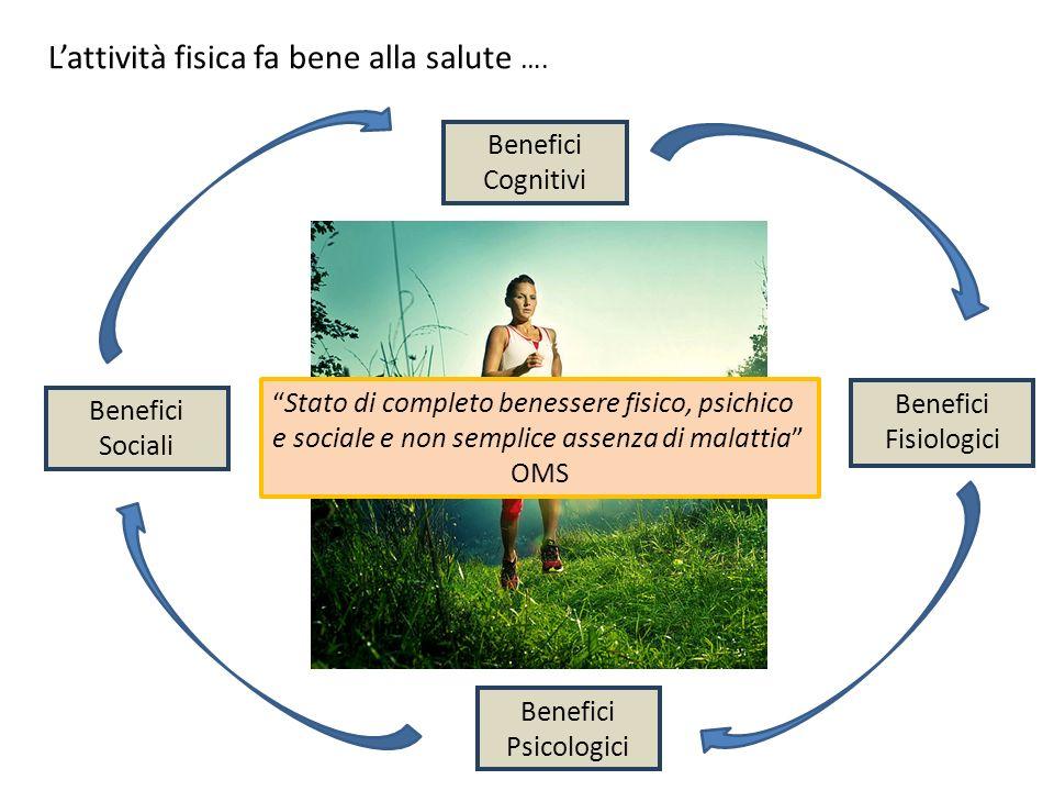 L'attività fisica fa bene alla salute ….
