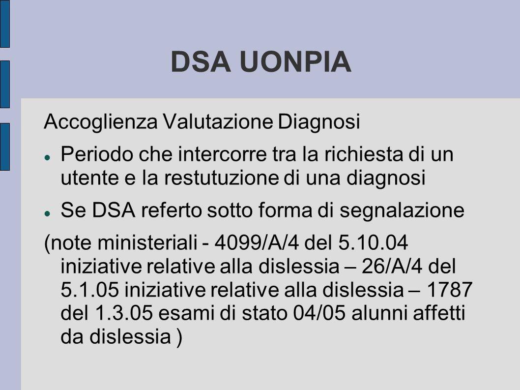 DSA UONPIA Accoglienza Valutazione Diagnosi