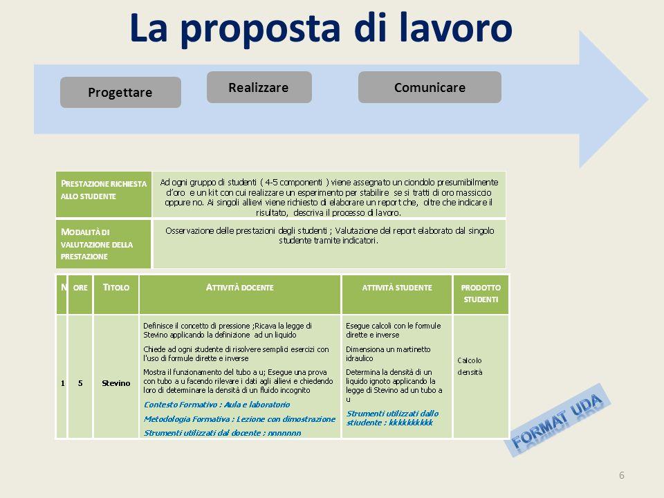 La proposta di lavoro Realizzare Comunicare Progettare FORMAT UDA