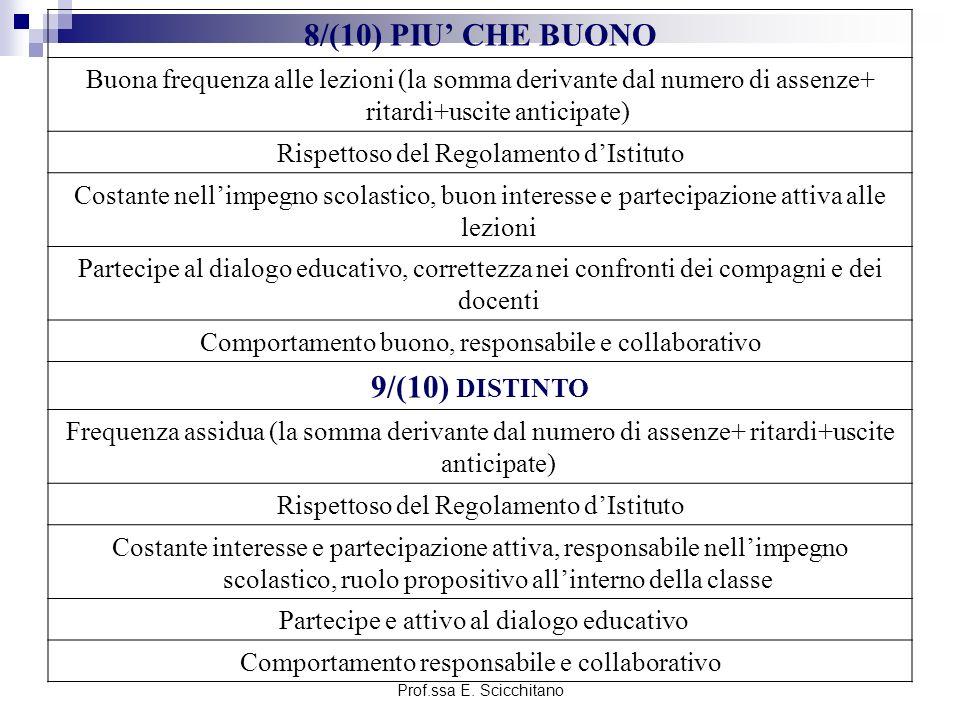 8/(10) PIU' CHE BUONO 9/(10) DISTINTO