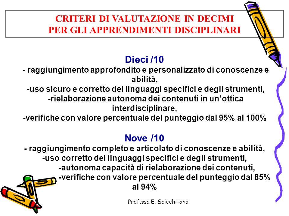 CRITERI DI VALUTAZIONE IN DECIMI PER GLI APPRENDIMENTI DISCIPLINARI