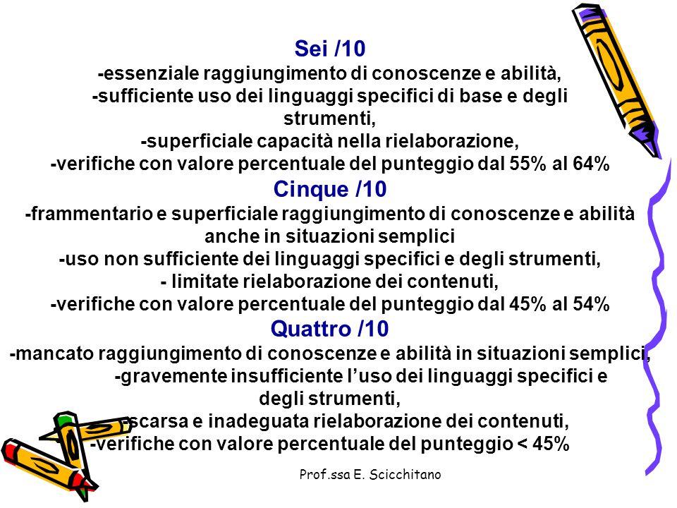 Sei /10 -essenziale raggiungimento di conoscenze e abilità, -sufficiente uso dei linguaggi specifici di base e degli.