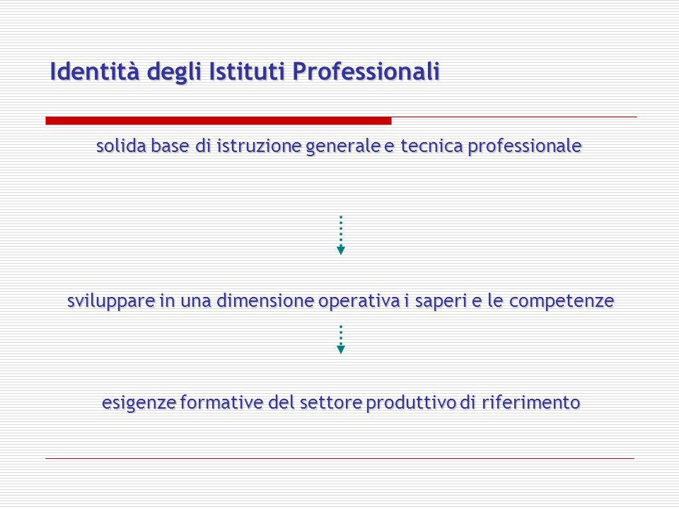 Identità degli Istituti Professionali