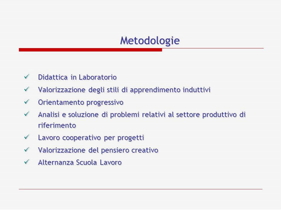 Metodologie Didattica in Laboratorio