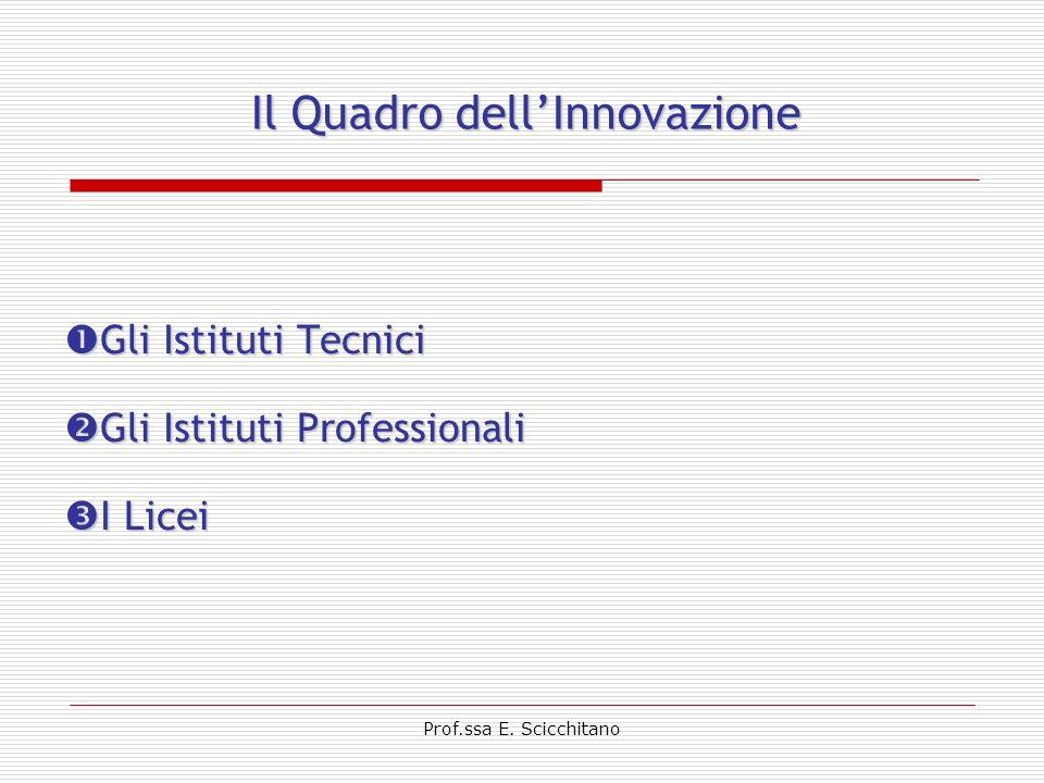 Il Quadro dell'Innovazione