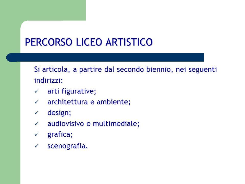 PERCORSO LICEO ARTISTICO