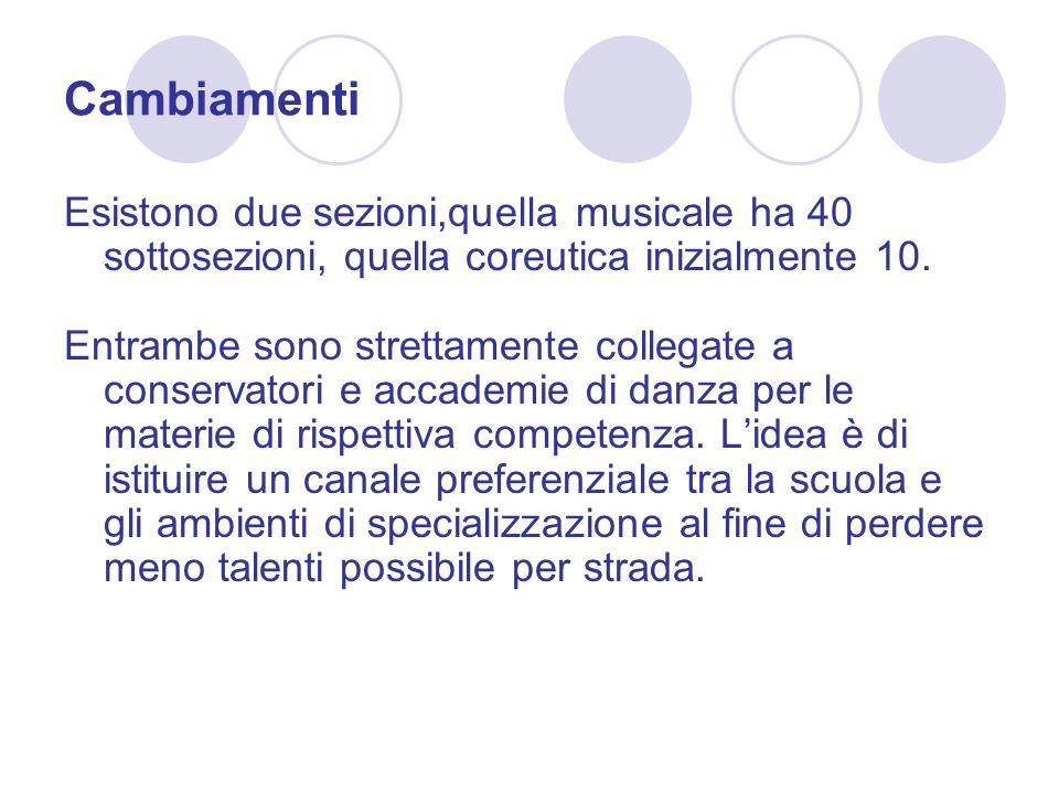 Cambiamenti Esistono due sezioni,quella musicale ha 40 sottosezioni, quella coreutica inizialmente 10.