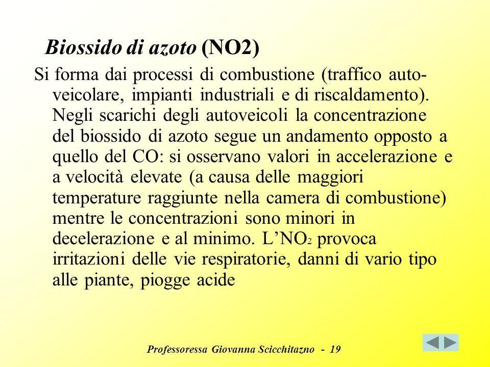 Biossido di azoto (NO2)