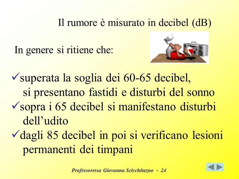 Il rumore è misurato in decibel (dB)