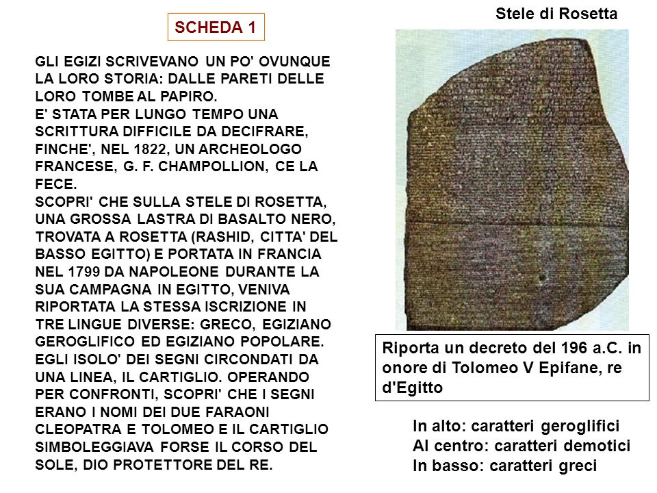 In alto: caratteri geroglifici Al centro: caratteri demotici