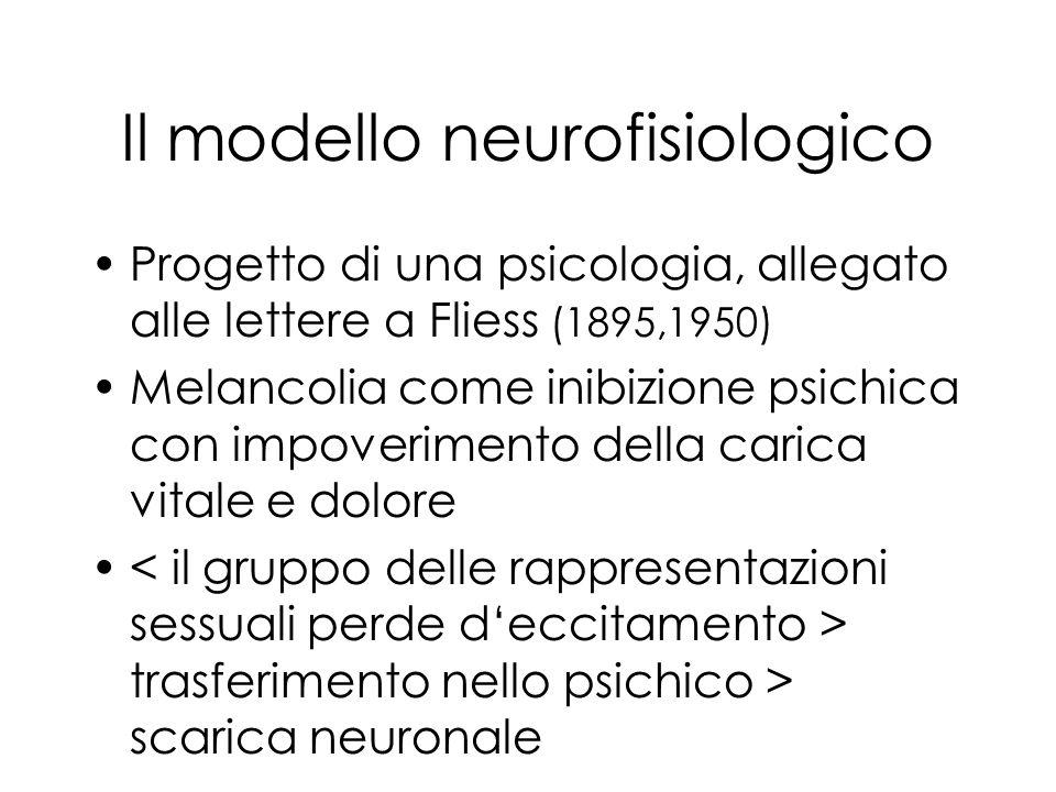 Il modello neurofisiologico