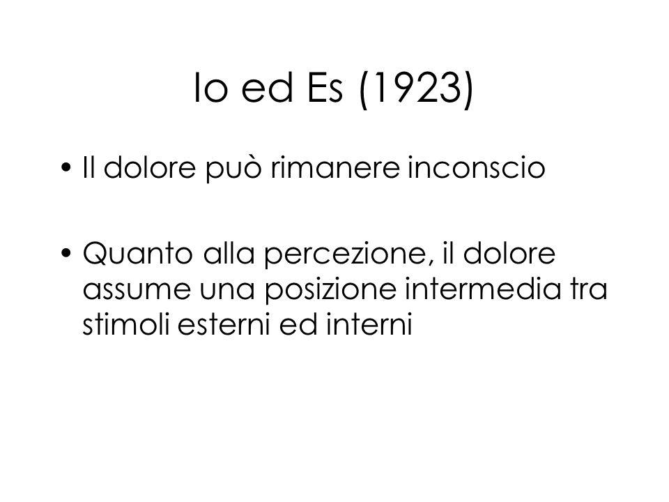 Io ed Es (1923) Il dolore può rimanere inconscio