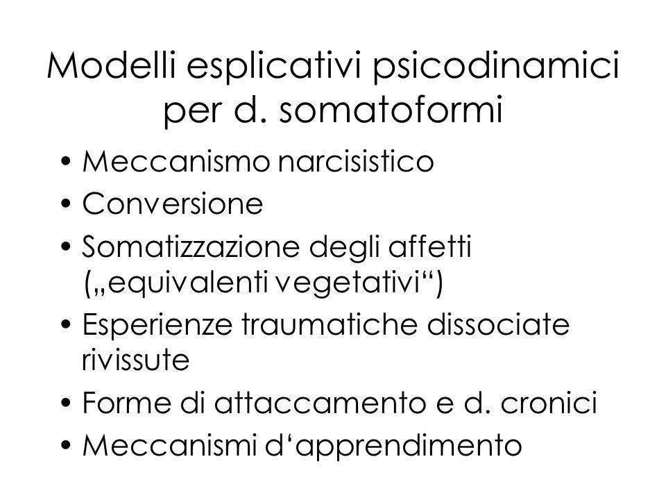Modelli esplicativi psicodinamici per d. somatoformi