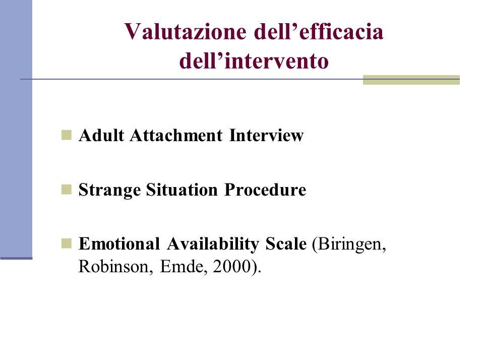 Valutazione dell'efficacia dell'intervento