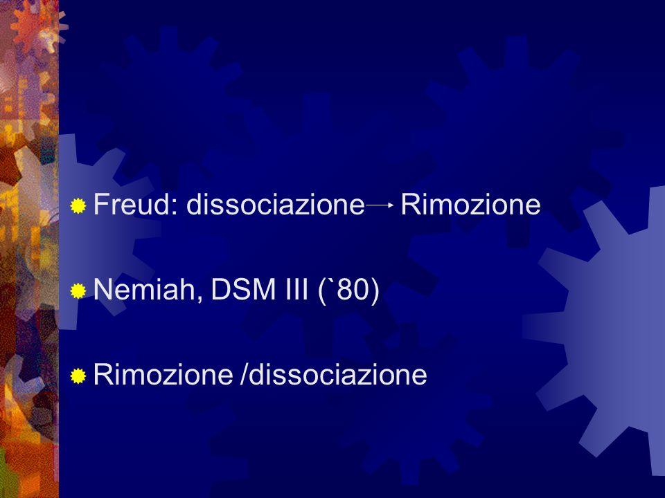 Freud: dissociazione Rimozione