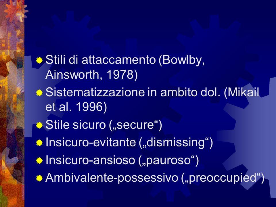 Stili di attaccamento (Bowlby, Ainsworth, 1978)